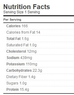 Crispy-Jalapeno-Poppers-Nutrition