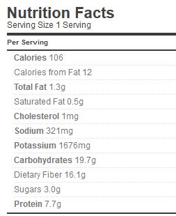 Grilled Endive in Curried Yogurt Marinade nutrition