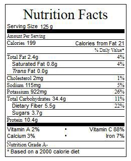 Actifry Hash Nutrition