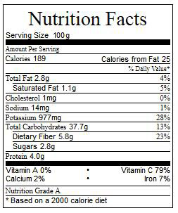 Duck fat French Fries nutrition