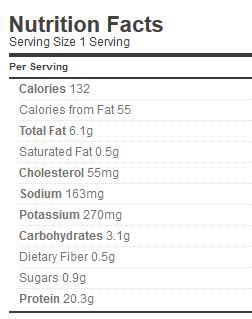 turkey and mushroom patties nutrition